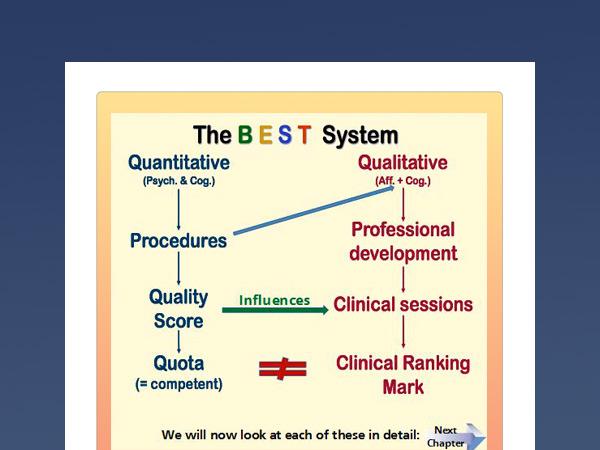 Best system